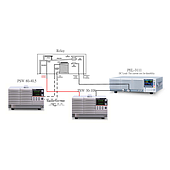 Reliability Test for Relay Using GW PSW Power Supply and PEL-3111 E. Load