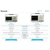 5 Reasons Why Tektronix Scopes are Reliable and Trusted